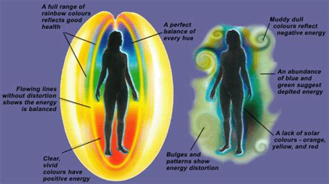 aura colors yellow how to develop the ability to see and read the aura