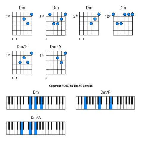 printable piano chord inversions chart guitar piano dm chord inversions music pinterest