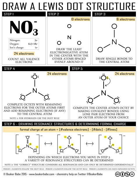 Lewis Structure Drawer by File Infographic Draw A Lewis Dot Structure Beaker
