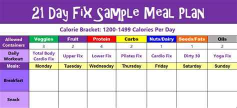 21 day fix template dolphinposts