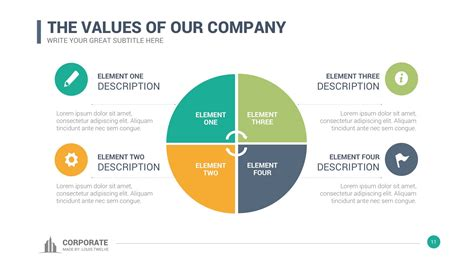 Corporate Overview Powerpoint Template Template Corporate Presentation Ppt