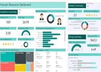 Bi Majors In Mba Finance And Hrm by Dashboard Gallery Sparklore