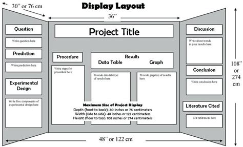 School Project Poster Layout Beepmunk Science Fair Project Template