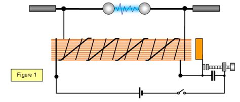 how to make your own inductor coil schoolphysics welcome