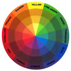 rainbow color wheel color wheel bright color fashion rainbow color wheel