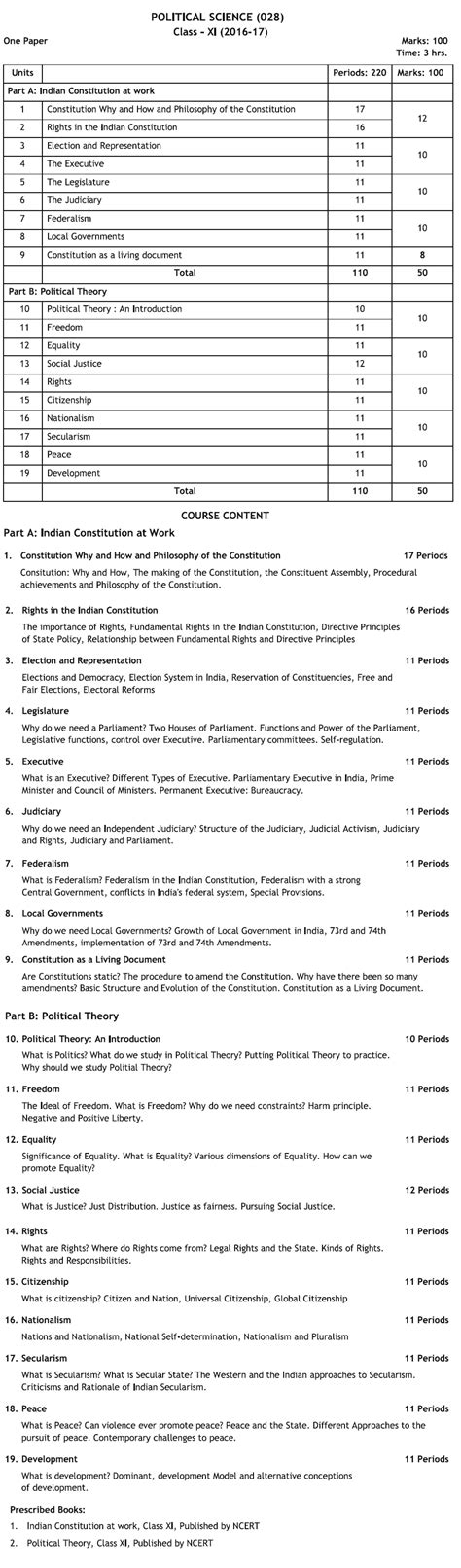 pattern paper of 11th class 2017 cbse class 11 syllabus 2016 2017 political science