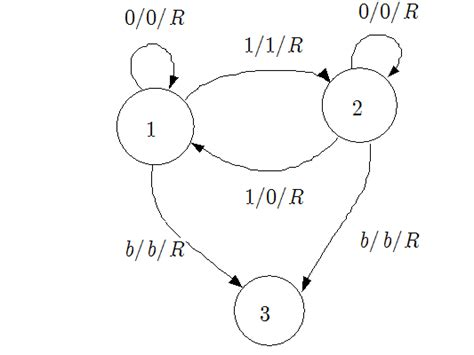 turing machine state diagram exles sles