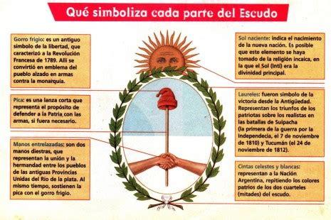 imagenes simbolos patrios argentinos escudo nacional argentino im 225 genes para descargar