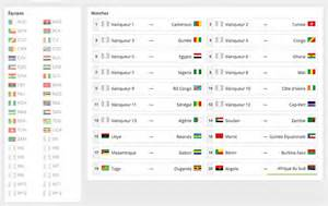 coupe du monde 2018 le tirage au sort des
