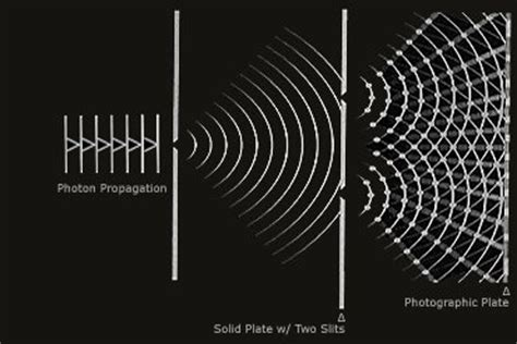interference pattern theory this is exactly why nikola tesla told us to study the non