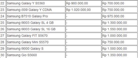 Harga Samsung J3 Pro Wilayah Surabaya harga hp asus bekas di surabaya harga c