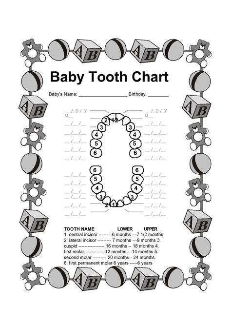 dental assisting coloring book printable dental characters