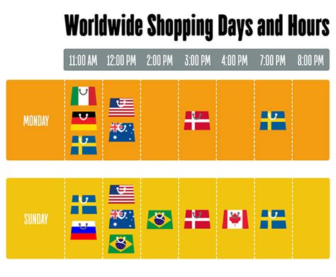 shopping hours worldwide shopping days and hours