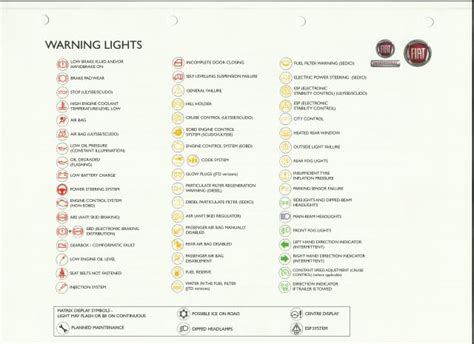 fiat 500 warning lights shift light and alarm