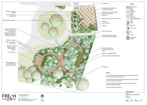 forest nursery layout plan 1000 images about permaculture food forest on pinterest