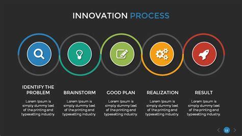 innovative templates for ppt innovation process presentation template by sananik