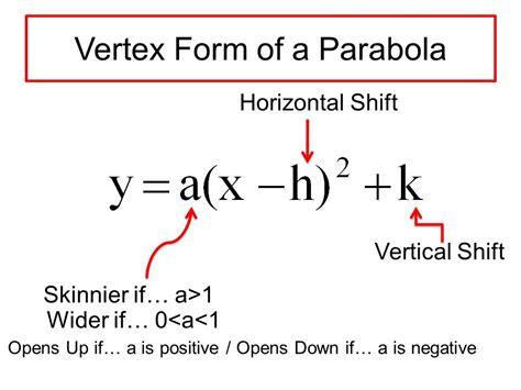 vertex form algebra ppt