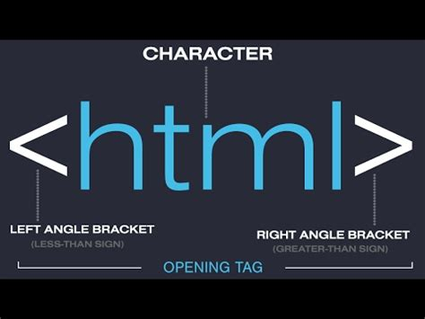 html tutorial learning html tutorial for beginners learn html in 30 minutes