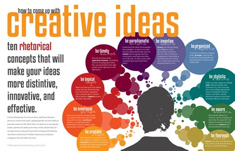 infographic 10 tips on how to come up with creative ideas