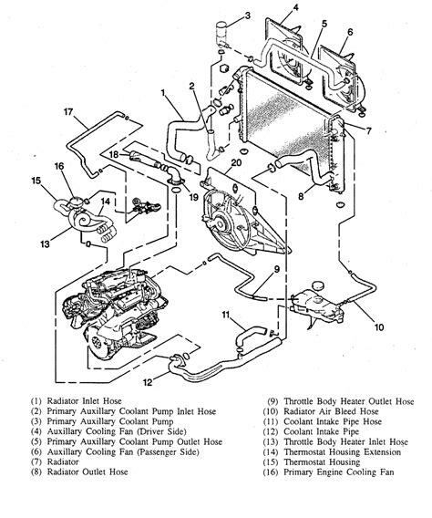 northstar cooling system diagram how do you remove the radiator from a 1997 cadillac