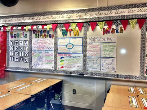 classroom layout journal 230 best anchor charts for math images on pinterest math