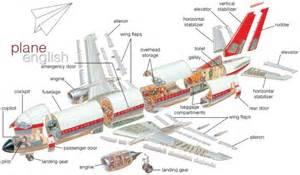Basic aircraft parts ingl 234 s para avia 231 227 o