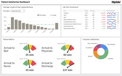 qlikview default themes dashboard exles and templates klipfolio com