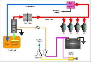 Fuel System Efi How Does Fuel Injection Work Diagram How Free Engine