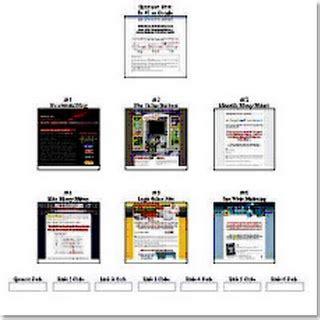 membuat rating blog naik cara cepat membuat trafik blog naik