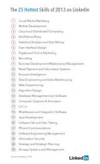 Job Resume Skills List by And The 1 Employable Skill For 2013 Is Social Media