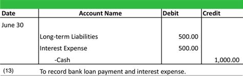 accounting entries accounting entries dividend payment
