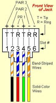 cat5e phone wiring diagram get free image about wiring diagram