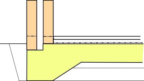 design concept of raft foundation raft foundation designing buildings wiki