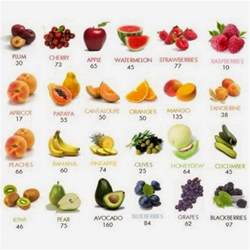 how many servings of fruit per day
