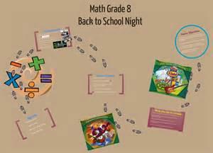 prezi templates for teachers free prezi templates for teachers free prezi