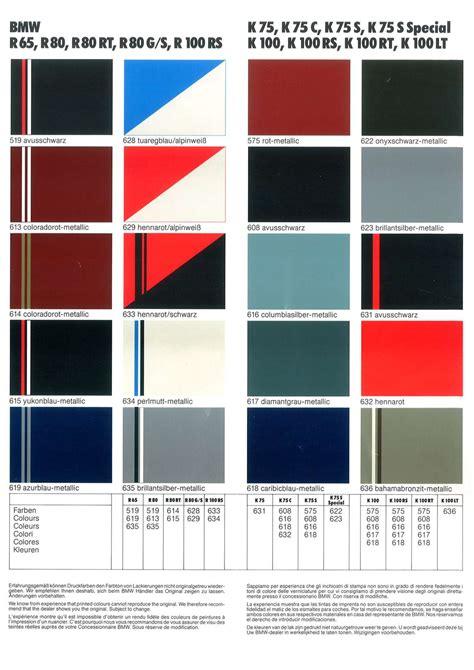 k color 1986 k100 colour query