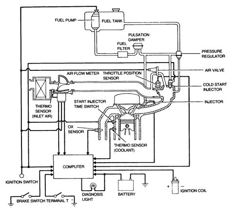Toyota Fuel System Service Repair Guides Gasoline Fuel Injection System General