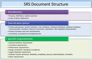 software high level design document template requirement analysis in software design tech talk