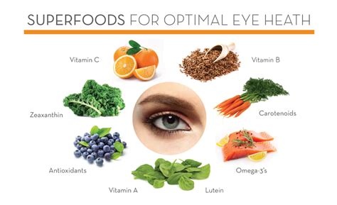 Eye Care What You Should 2 by Optometrist Chicago Comprehensive Eye Exams