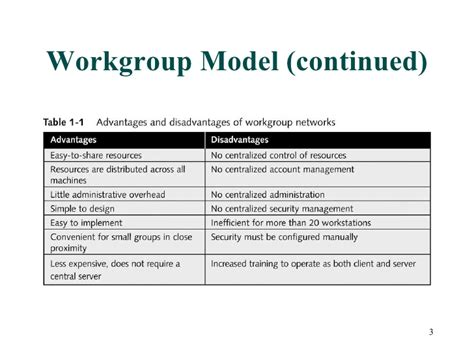 workgroup  domain