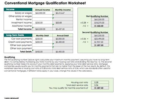 Mortgage Qualification Calculation Spreadsheet Mortgage Qualification Worksheet Template Excel
