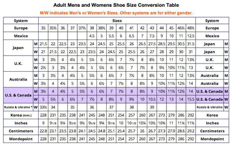 shoe size chart in mexico shoe size conversion table