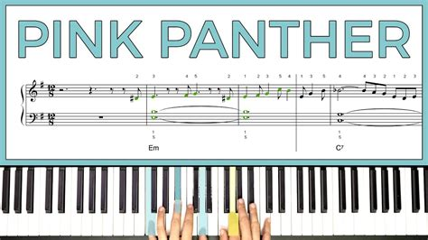 tutorial piano pink panther how to play the theme from quot pink panther by henry mancini