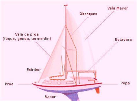 dibujo de un barco y sus partes filanaval partes de un velero