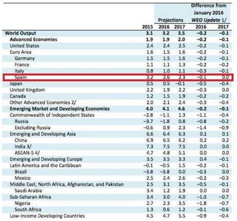 seguro de desempleo cuanto se paga 2016 cuanto es el fondo de desempleo 2016