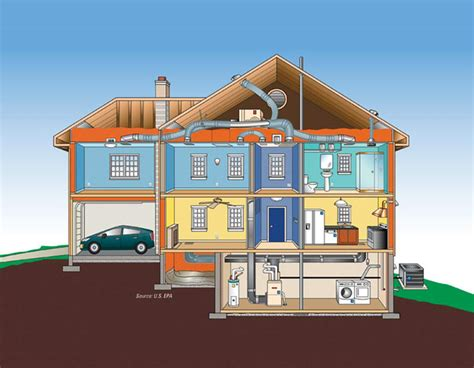 las vegas homes built tighter with more energy efficient