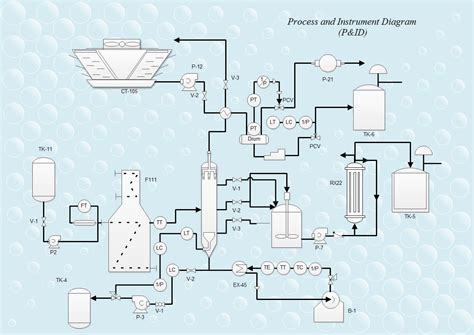 piping diagram software a piping and instrumentation diagram p id is a schematic