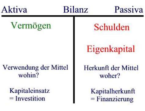 bilanz bank bilanz on topsy one