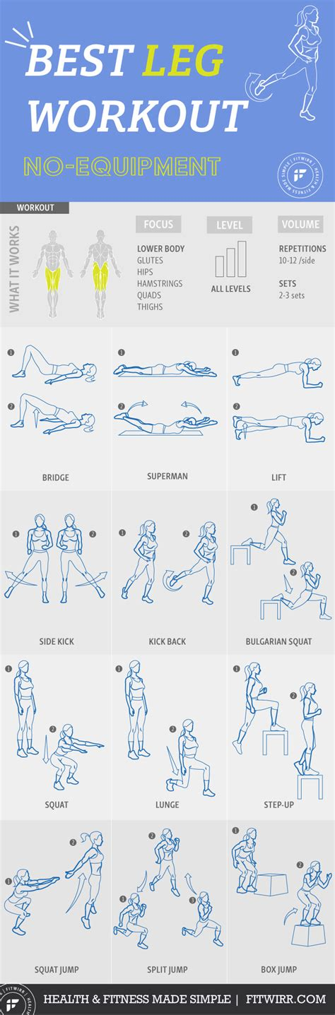 the best exercises you ve the best strength training workouts for women