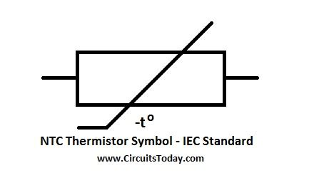 ntc resistor definition thermistor working types ntc ptc uses comparison applications
